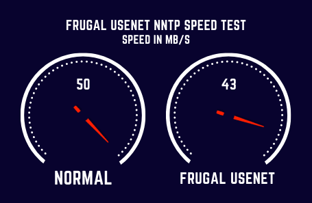 Frugal Usenet Speed Test