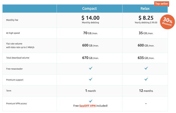 Usenet.Nl Pricing