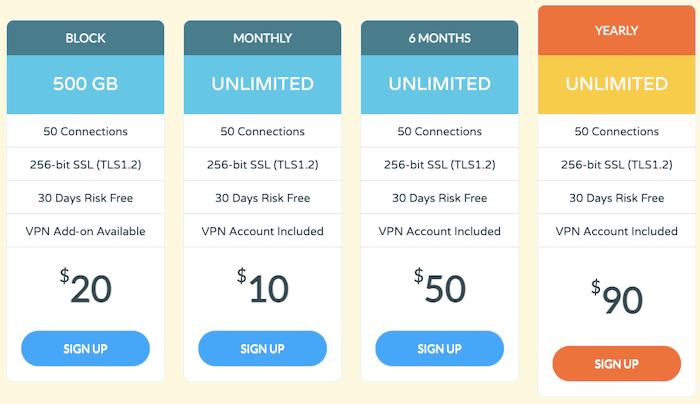 Usenetexpress Pricing