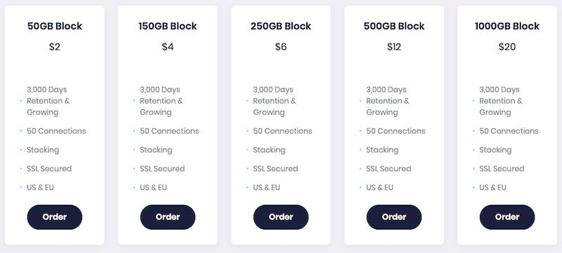 Usenetfire Block Pricing